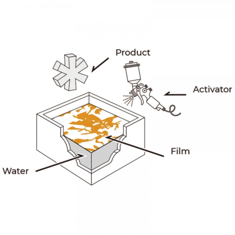 Water Transfer Printing (WTP) Technology by CHENG FENG