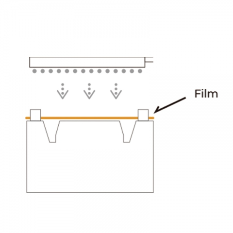In Mold Decoration (IMD) Process Flow